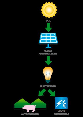 esquema-energia-renovables-3